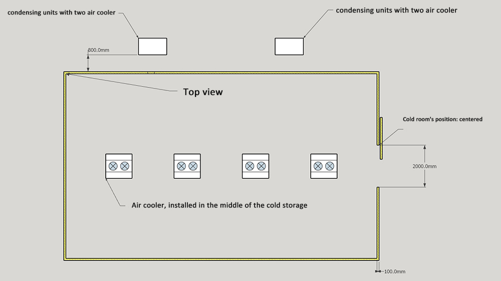 processing room design top view